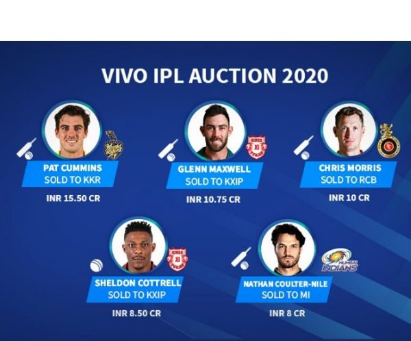 Top Buys IPL 2020 Auction